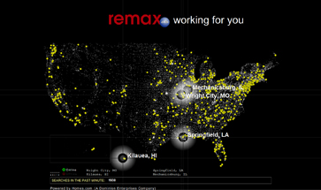 Remax Live Home Searches